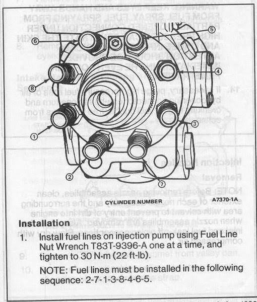 7 3 idi injection pump diagram