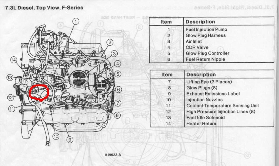 7 3 idi engine diagram online circuit wiring diagram u2022 rh electrobuddha co uk