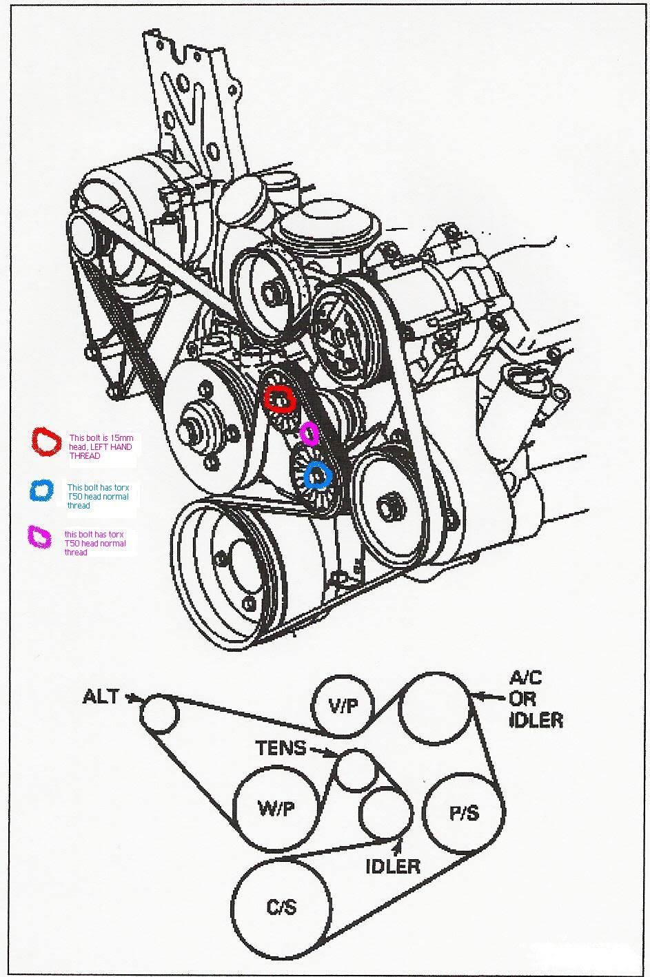 28385Serp_belt 28385serp_belt jpg 7.3 IDI Engine at crackthecode.co