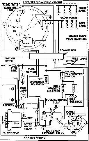 Glow Plug Wiring Diagram 83 Chevy