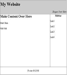 Page Designed with Tables