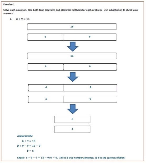 one step equations with addition and subtraction lesson one step rh sites google com