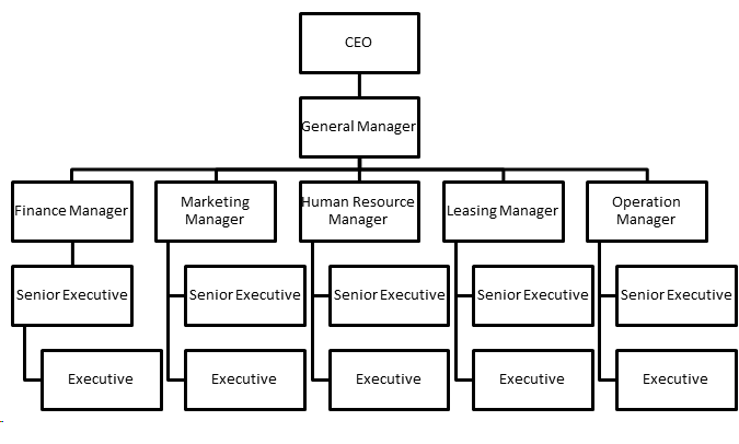project manager responsibilities list