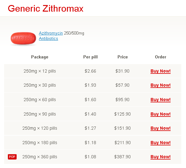 http://drugs-medical.com/buy_zithromax_us.html