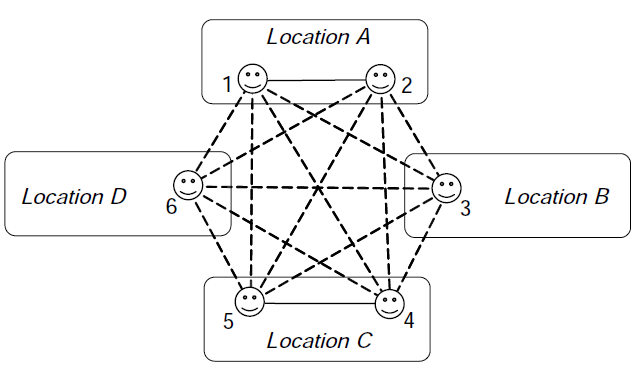 relationship between globalization and localisation google
