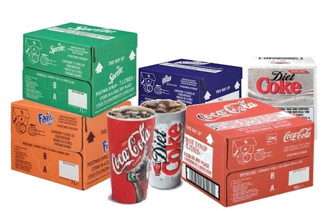 product mix width of coca cola Coca-cola strategic analysis 7p marketing mix pestle product life cycle swot analysis porter's generic strategy pestle swot analysis strength weakness.