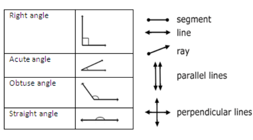 how to draw a line segment in math