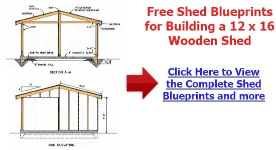 Do It Yourself Building Plans: Discover How To Properly Build Your Own