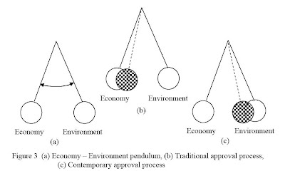 general political environment its impact To give an understanding of the major factors which must be considered in the legal/political environment when planning to market globally (1995) and an assessment of its impact on the global marketer laws in general international relations have improved over the last twenty years.