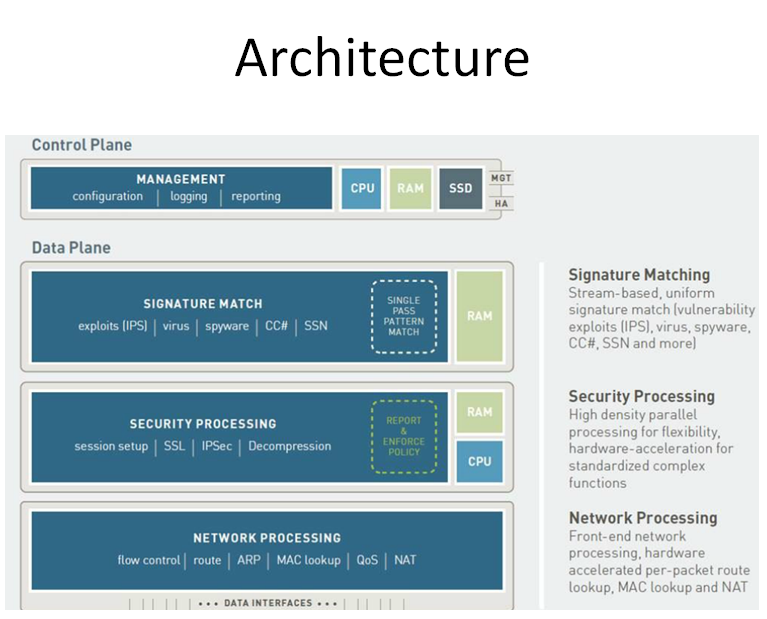 Platforms And Architecture Palo Alto Networks Study