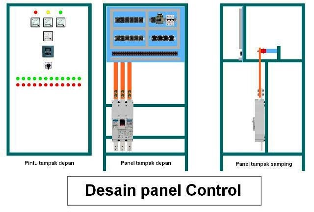 Gambar Desain Panel Control Kapasitor: Wiring Diagram Panel Kapasitor At Anocheocurrio.co