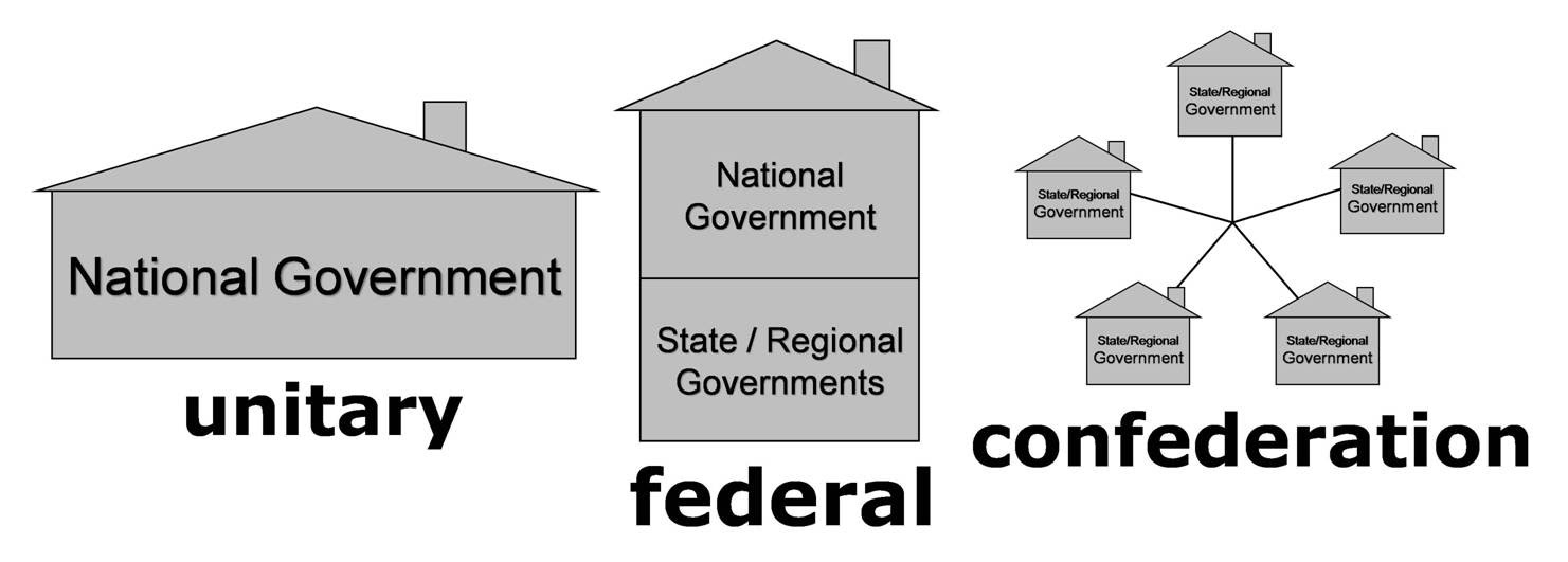 A. Review of Government Forms - ParkerPedia