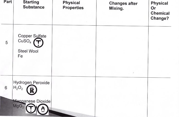 Physical Or Chemical Change Data Mr Keeps Homework Page