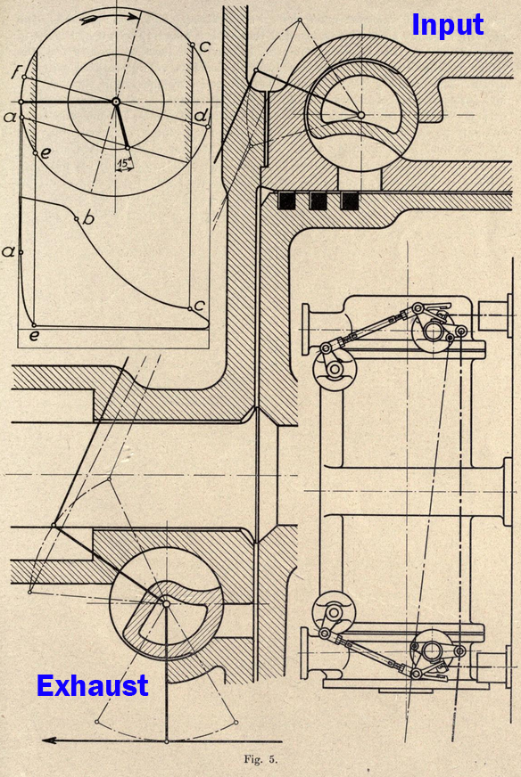 corliss valve - phase_3_project corliss steam engine diagram