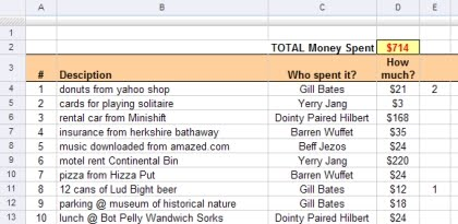 Sharing Trip / Party / Picnic / Apartment expenses using Excel