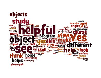 Wordle of