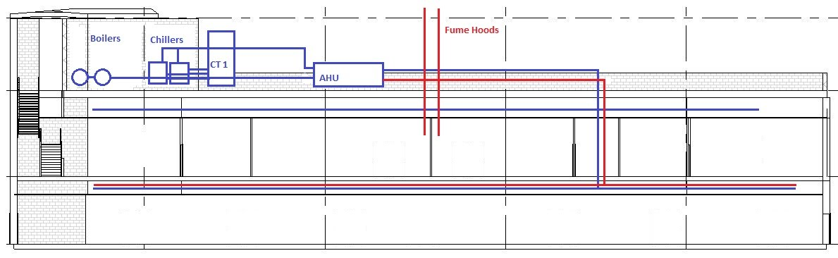 Hvac Single Line Diagram Photovoltaic Research Lab Program
