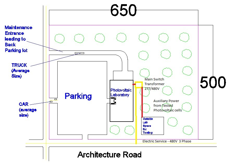 Site plan service?height=288&width=400 electrical single line diagram photovoltaic research lab program
