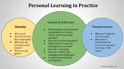 Personalized Learning Framework
