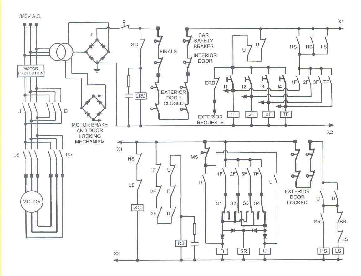 Elevator Ladder Diagram Control Wire Diagrams Logic Plc For Somurich Com System