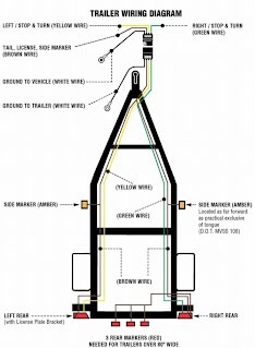 Trailer%20wiring%20diagram%20%284-pin%29%2001  Ft Enclosed Trailer Wiring Diagram For on