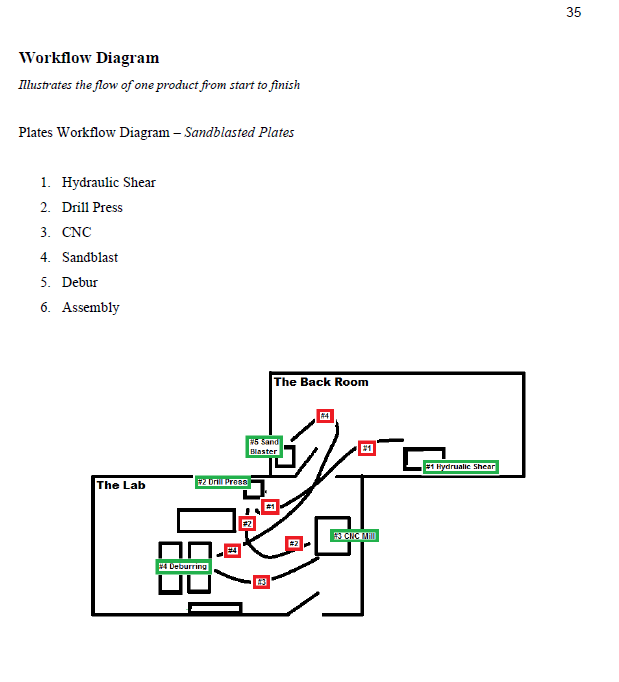 K workflow diagram polykey it 407 ccuart Image collections