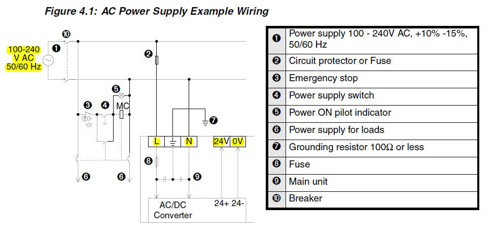 mitsubishi fx1s wiring diagram   30 wiring diagram images