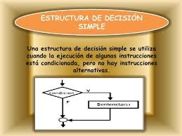 Concepto Tipos Y Sintaxis Condicional Simple Dobles