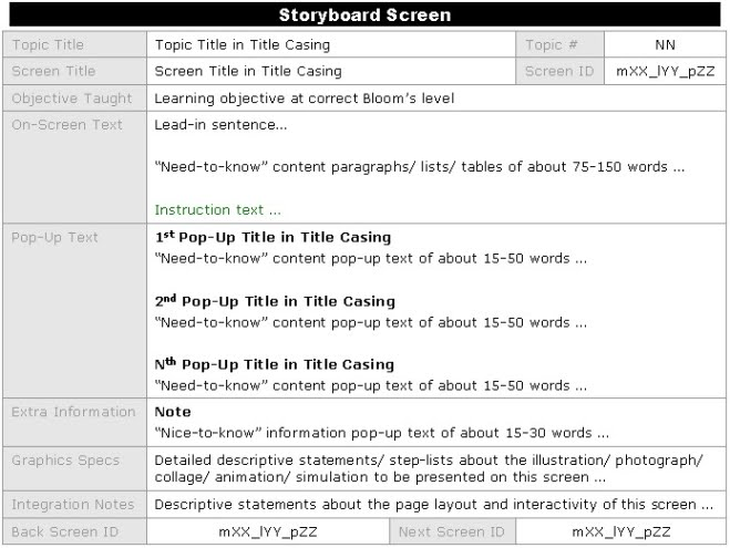 Wbt storyboarding the e learning practitioner template of a simple storyboard screen with guidelines for completing the different sections saigontimesfo
