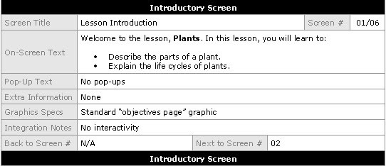 Sample Storyboards The E Learning Practitioner