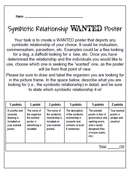 Symbiosis Wanted Poster Principles Of Ecology