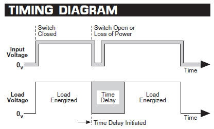 Time Delay Relay ICM203%2C Delay on break timer%2C made in usa%2C timing diagram 001 icm timer wiring diagram wiring diagram online