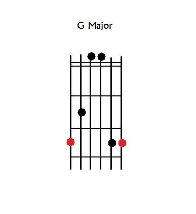 Diatonic Chords Part One: what are chords? - Professional Guitar Tuition