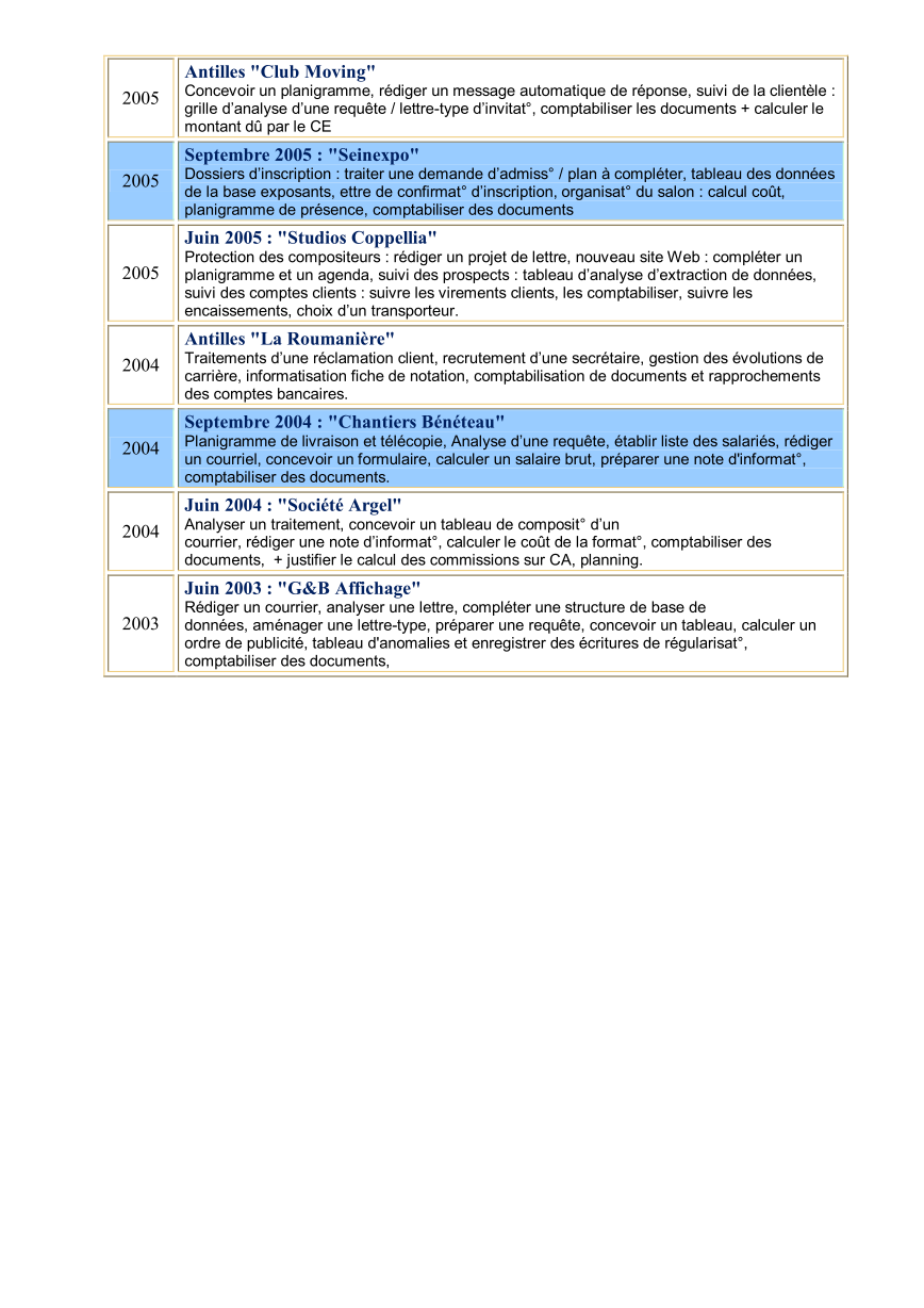 sap workflow resume resume cover page format mainframe