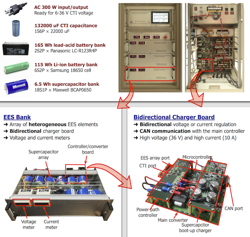 Hybrid Electrical Energy Storage System