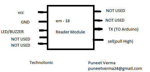 Rfid Reader Module Circuit Diagram on arduino uno wiring diagram