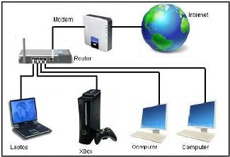 an overview of components of computer networking The hardware components that a typical server computer comprises are similar to the components used in less expensive client computers however, server computers are usually built from higher-grade components than client computers the following paragraphs describe the typical components of a server.