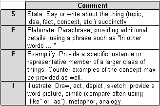 exemplification paragraph examples