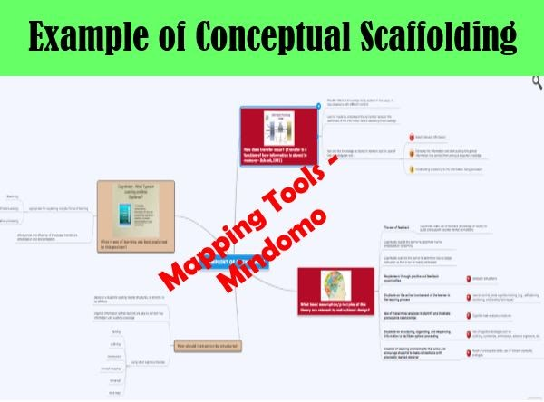 Scaffolding theory in education