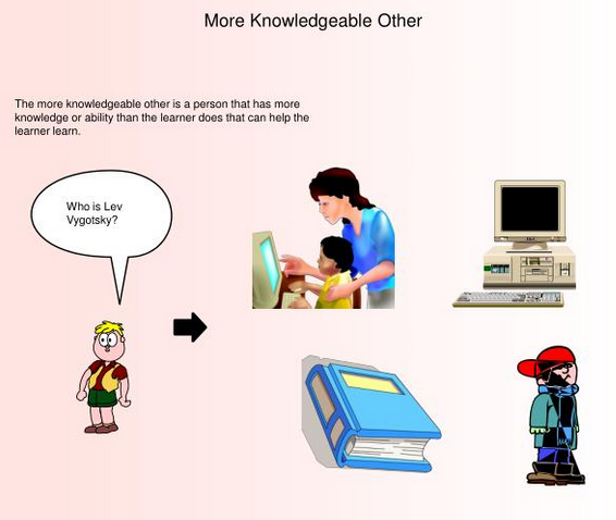 More Knowledgeable Others Mko Social Development Theory By