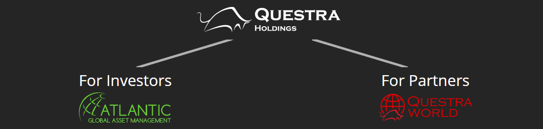 Questra Holding