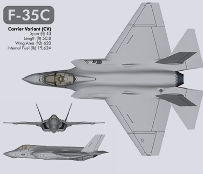 F-35c Lightning II 3 views