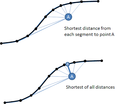 Find Closest Point