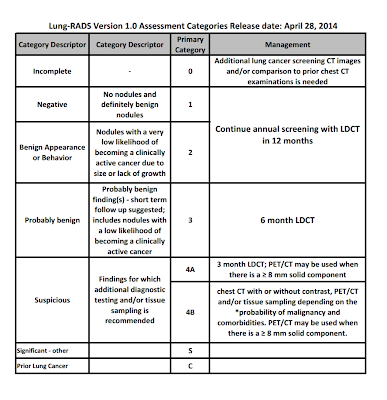nccn head and neck guidelines pdf