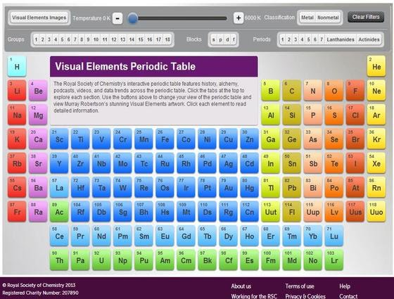 Elements of the periodic table rad street sci 2015 httprscperiodic table urtaz Gallery