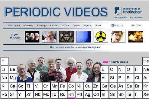 Elements of the periodic table rad street sci 2015 httpperiodicvideos urtaz Gallery