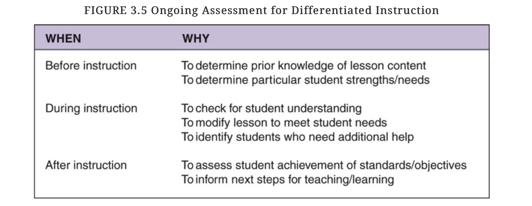 Differentiating Mainstream Lesson Plans - Reading Methods