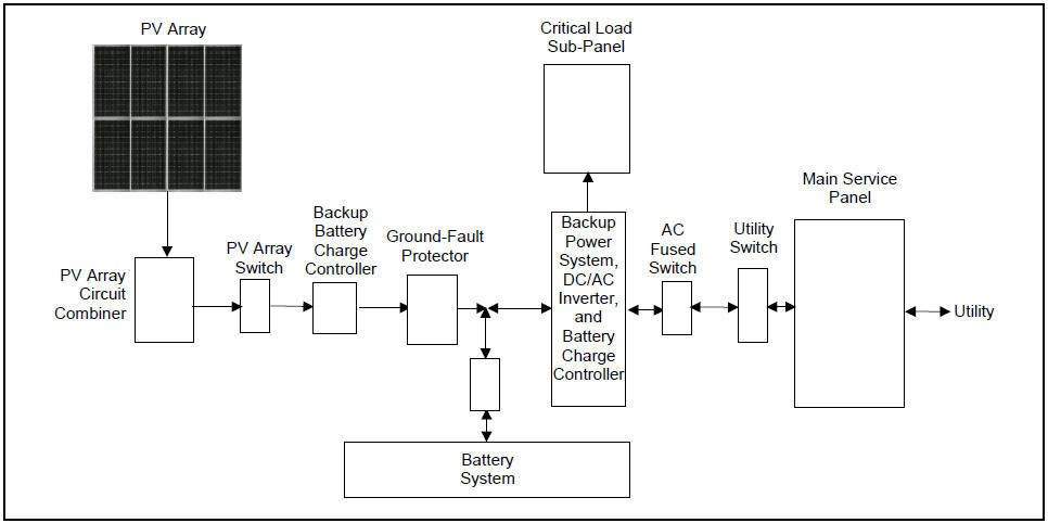 pv wiring diagram wiring diagram and hernes solar pv diagram mapawatt