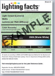 Energy efficient lighting reeetech for Energy efficiency facts