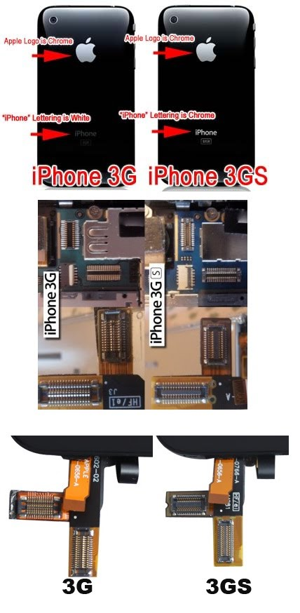 IPhone 3G 3GS Difference